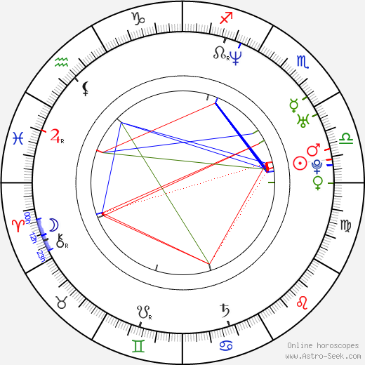 Magdalena Piekorz birth chart, Magdalena Piekorz astro natal horoscope, astrology