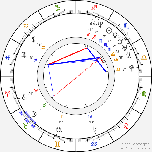 Marián Miezga birth chart, biography, wikipedia 2019, 2020
