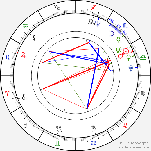 Matthew MacFadyen astro natal birth chart, Matthew MacFadyen horoscope, astrology