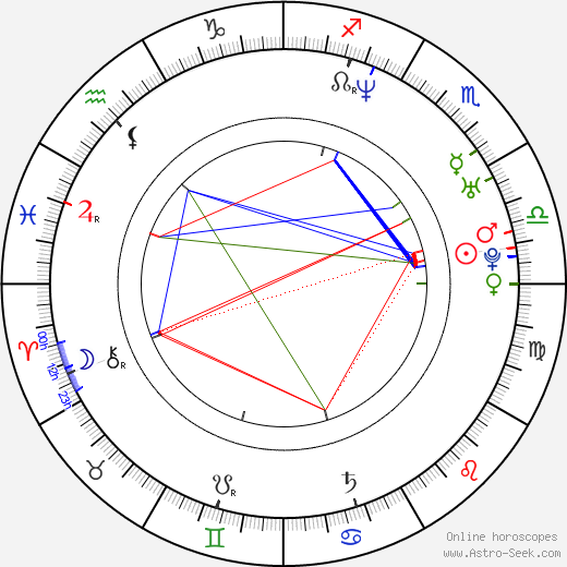 Мишель Крусик Michelle Krusiec день рождения гороскоп, Michelle Krusiec Натальная карта онлайн