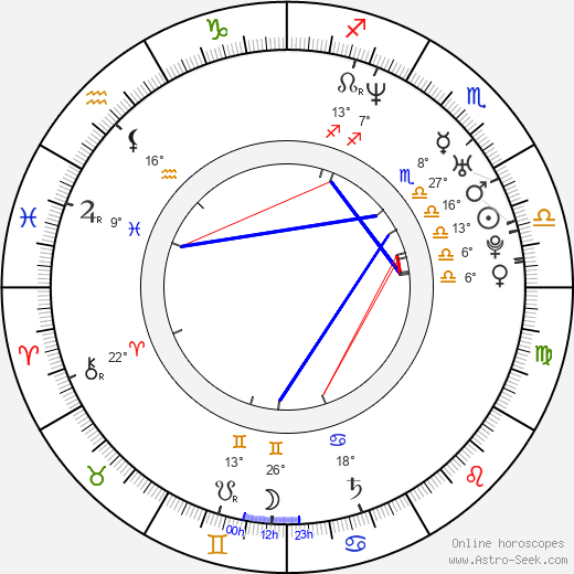 Monika Hilmerová birth chart, biography, wikipedia 2020, 2021