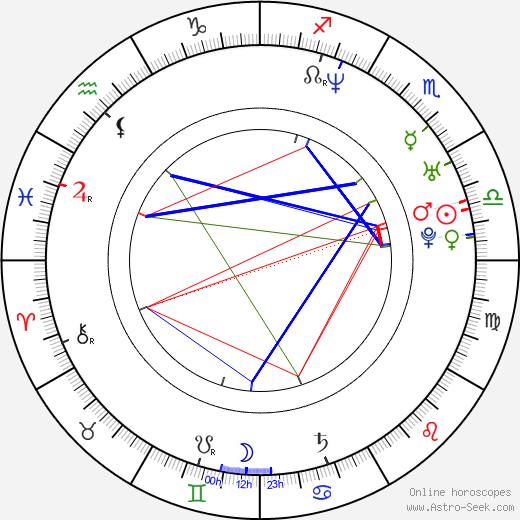 Monika Hilmerová birth chart, Monika Hilmerová astro natal horoscope, astrology