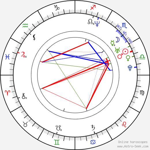 Пол Кария Paul Kariya день рождения гороскоп, Paul Kariya Натальная карта онлайн