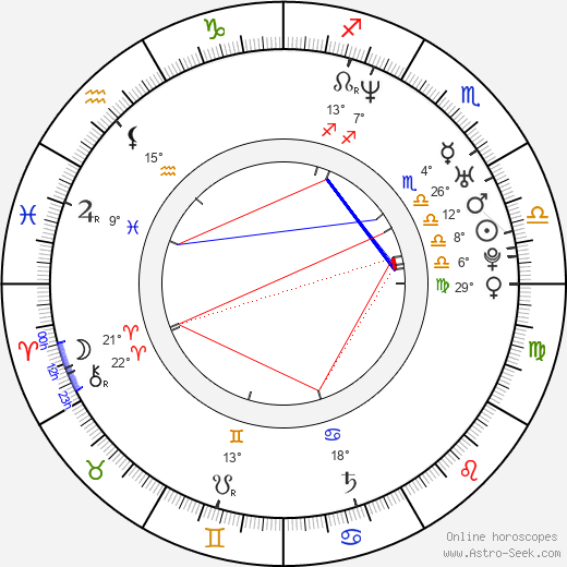 Paul Teutul jr. birth chart, biography, wikipedia 2020, 2021