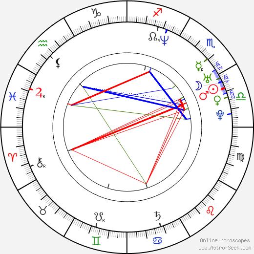 Quincy Rose tema natale, oroscopo, Quincy Rose oroscopi gratuiti, astrologia