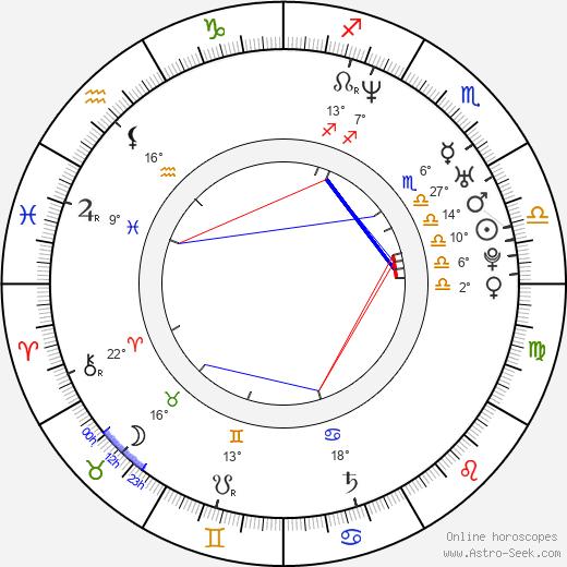 Sofia Barbosa birth chart, biography, wikipedia 2020, 2021