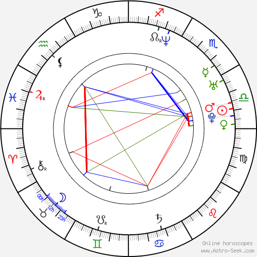 Sofia Barbosa birth chart, Sofia Barbosa astro natal horoscope, astrology