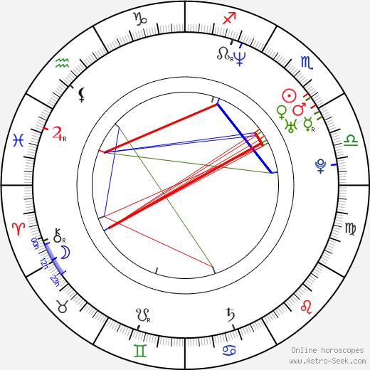 Stipe Erceg birth chart, Stipe Erceg astro natal horoscope, astrology