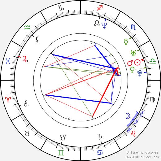 Valerie Niehaus astro natal birth chart, Valerie Niehaus horoscope, astrology