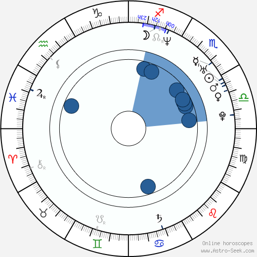 Volker Waldschmidt wikipedia, horoscope, astrology, instagram