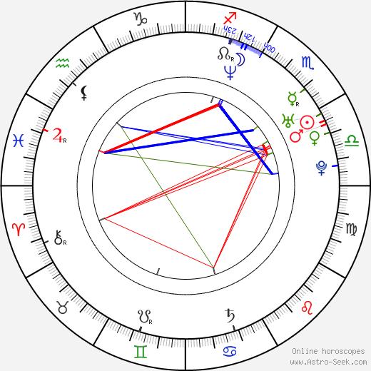 Yukmouth Yukmouth день рождения гороскоп, Yukmouth Натальная карта онлайн
