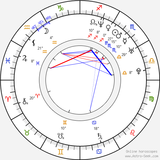 Aimee Brooks birth chart, biography, wikipedia 2019, 2020