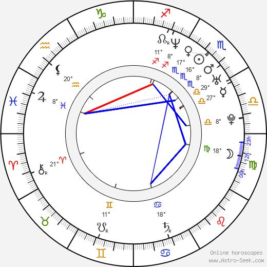 Alessandro Del Piero birth chart, biography, wikipedia 2020, 2021