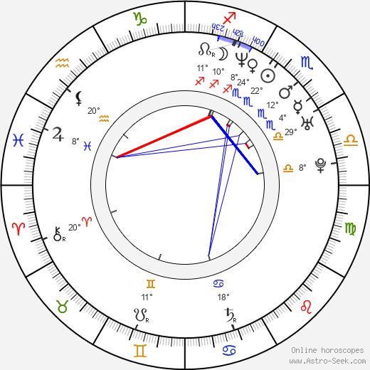 Chad Kroeger tema natale, biography, Biografia da Wikipedia 2020, 2021