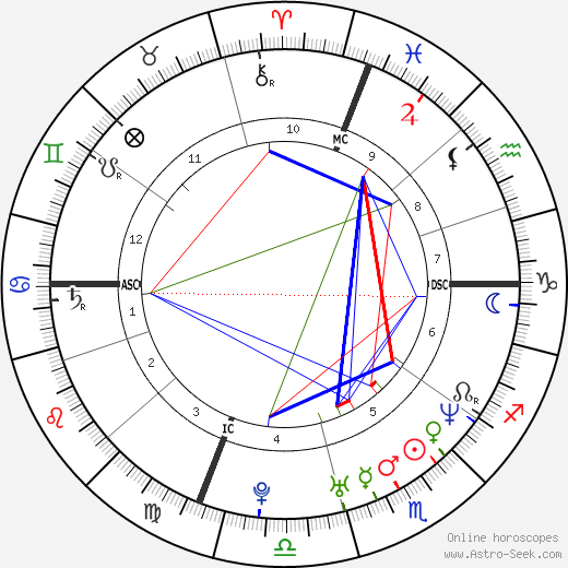 Claudia Pandolfi astro natal birth chart, Claudia Pandolfi horoscope, astrology