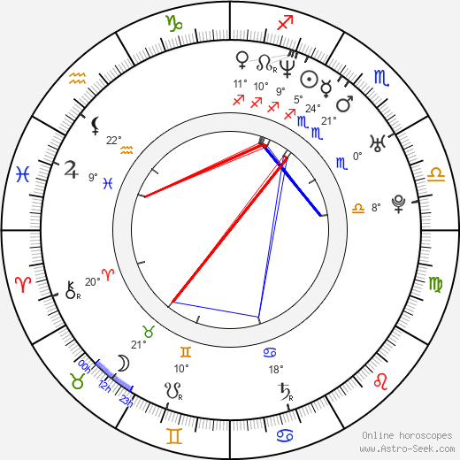 Daz Sampson birth chart, biography, wikipedia 2020, 2021