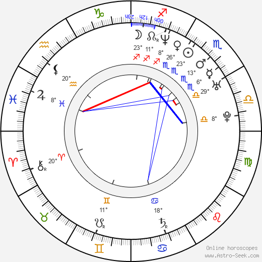Emanuel Cutajar birth chart, biography, wikipedia 2019, 2020