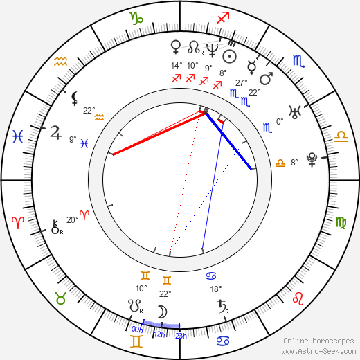 Gina May birth chart, biography, wikipedia 2019, 2020
