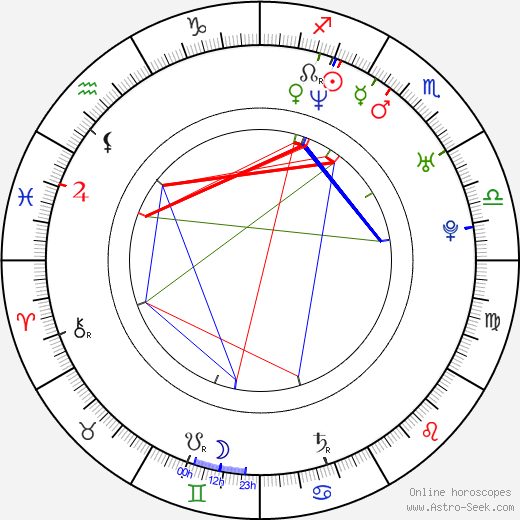 Hinnerk Schönemann birth chart, Hinnerk Schönemann astro natal horoscope, astrology