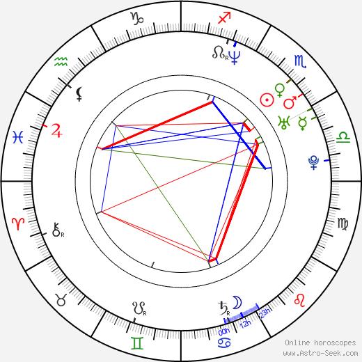Jerry Stackhouse tema natale, oroscopo, Jerry Stackhouse oroscopi gratuiti, astrologia