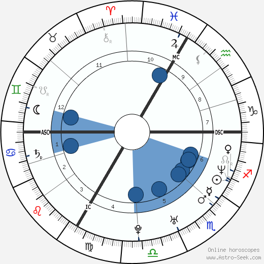 Kriemhild Siegel wikipedia, horoscope, astrology, instagram