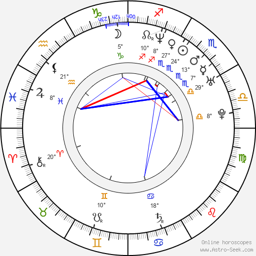 Leslie Bibb birth chart, biography, wikipedia 2019, 2020