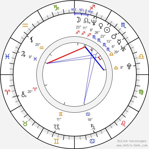 Marcus Collins birth chart, biography, wikipedia 2018, 2019