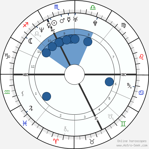 Maurizio Margaglio horoscope, astrology, sign, zodiac, date of birth, instagram