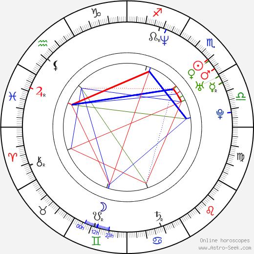 Nelly tema natale, oroscopo, Nelly oroscopi gratuiti, astrologia