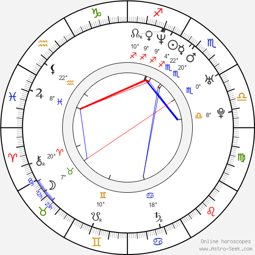 Parov Stelar birth chart, biography, wikipedia 2020, 2021