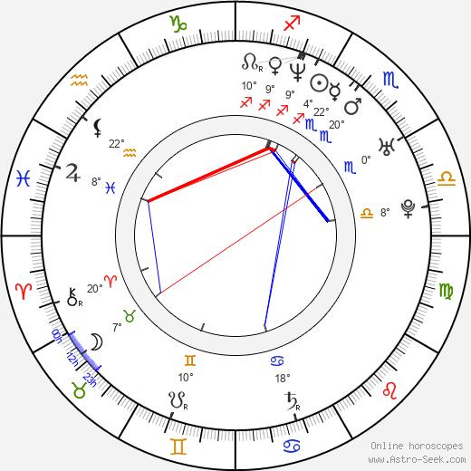 Parov Stelar birth chart, biography, wikipedia 2019, 2020
