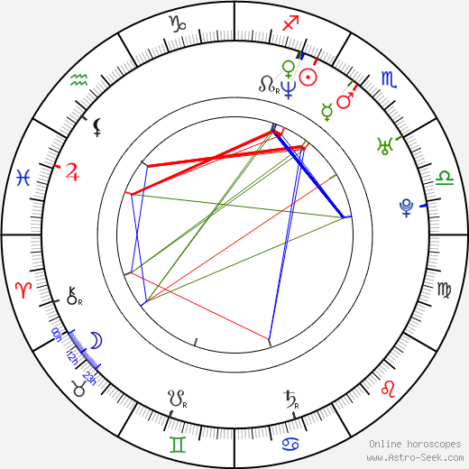 Parov Stelar Parov Stelar день рождения гороскоп, Parov Stelar Натальная карта онлайн