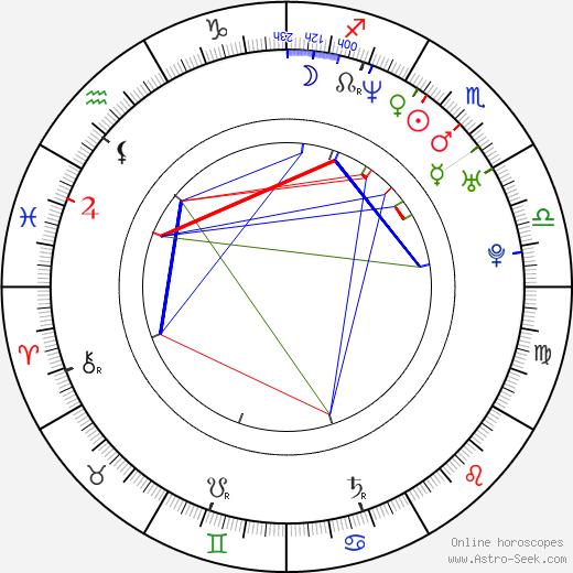 Paul Scholes birth chart, Paul Scholes astro natal horoscope, astrology