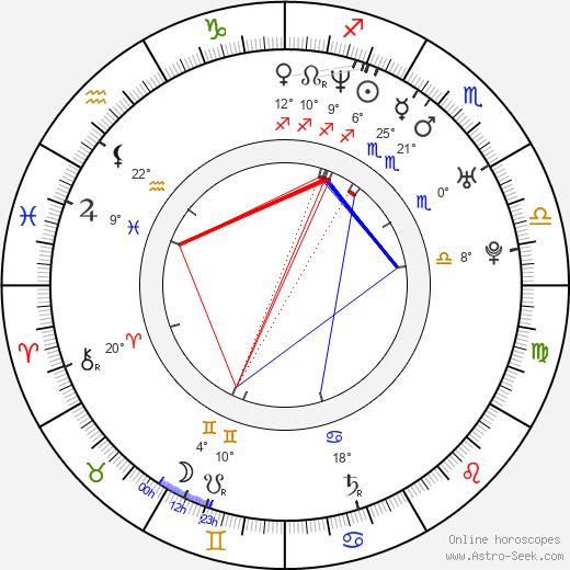 Pavol Demitra birth chart, biography, wikipedia 2020, 2021