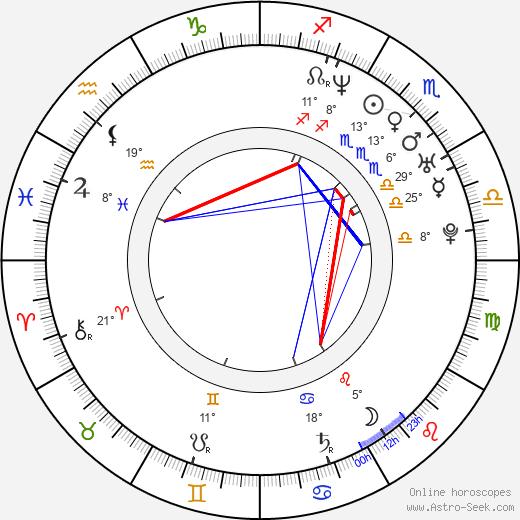 Ryan Page birth chart, biography, wikipedia 2018, 2019