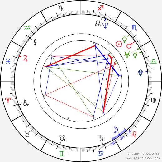 Ryan Page astro natal birth chart, Ryan Page horoscope, astrology