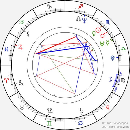 Ryo Kase tema natale, oroscopo, Ryo Kase oroscopi gratuiti, astrologia