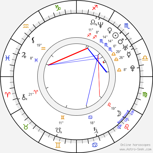 Simone Heher birth chart, biography, wikipedia 2018, 2019