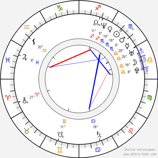Static Major birth chart, biography, wikipedia 2020, 2021
