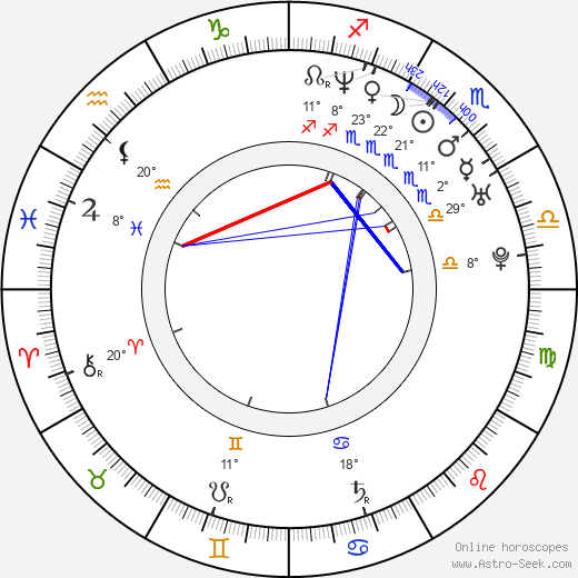 T. J. Shanks birth chart, biography, wikipedia 2019, 2020