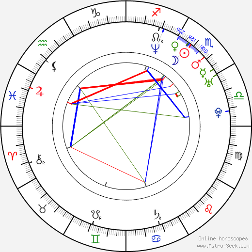 T. J. Shanks astro natal birth chart, T. J. Shanks horoscope, astrology