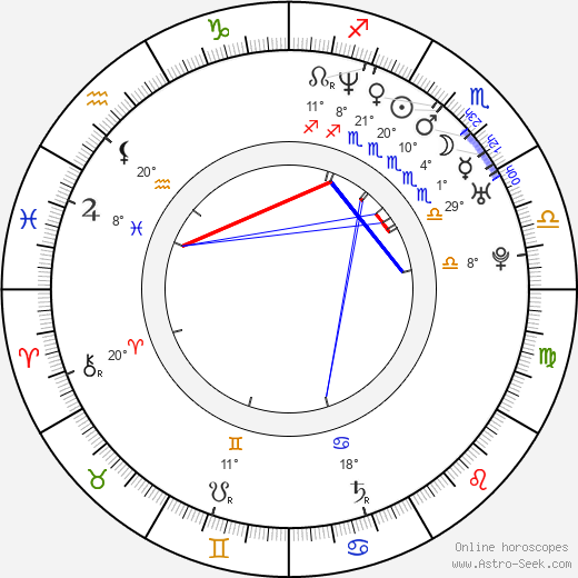 Tamala Jones birth chart, biography, wikipedia 2018, 2019