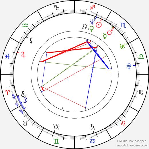 Tammy Lynn Michaels birth chart, Tammy Lynn Michaels astro natal horoscope, astrology