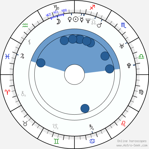 Acey Slade wikipedia, horoscope, astrology, instagram