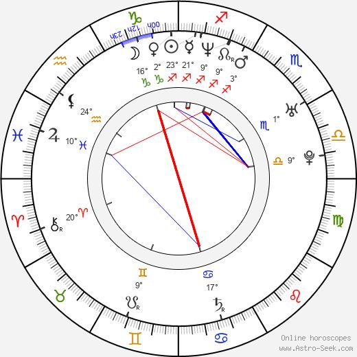 Acey Slade birth chart, biography, wikipedia 2019, 2020