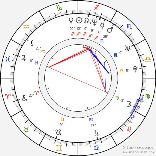 Ana La Salvia birth chart, biography, wikipedia 2020, 2021