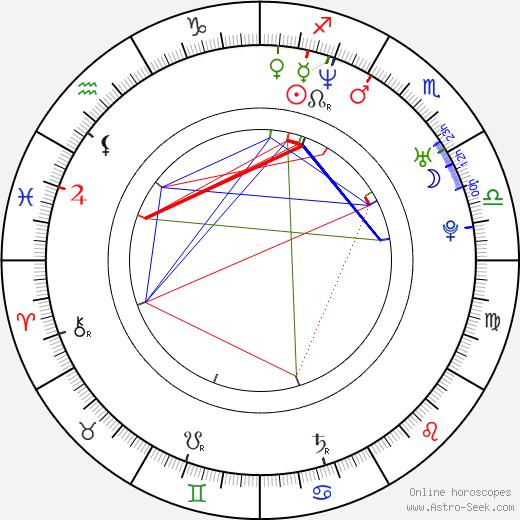 Canibus birth chart, Canibus astro natal horoscope, astrology