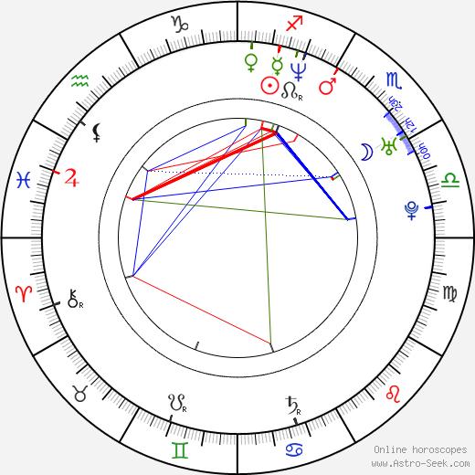 Chris Martin birth chart, Chris Martin astro natal horoscope, astrology