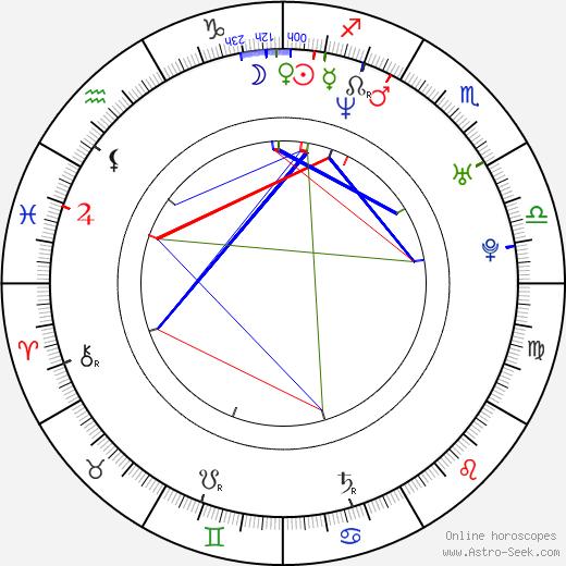 Cuban Link день рождения гороскоп, Cuban Link Натальная карта онлайн
