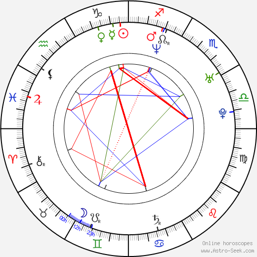 Darcy Fehr astro natal birth chart, Darcy Fehr horoscope, astrology